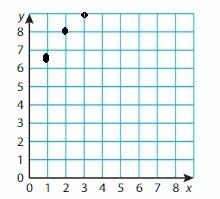 Big Ideas Math Grade 6 Chapter 6 Equations img_1
