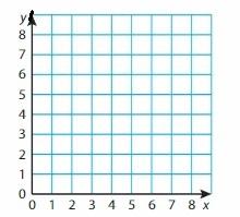Big Ideas Math Grade 6 Chapter 6 Equations img_11