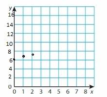 Big Ideas Math Grade 6 Chapter 6 Equations img_15
