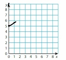 Big Ideas Math Grade 6 Chapter 6 Equations img_21