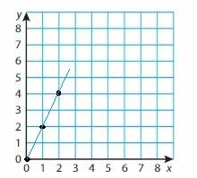 Big Ideas Math Grade 6 Chapter 6 Equations img_5