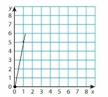 Big Ideas Math Grade 6 Chapter 6 Equations img_6