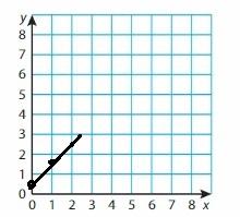 Big Ideas Math Grade 6 Chapter 6 Equations img_9