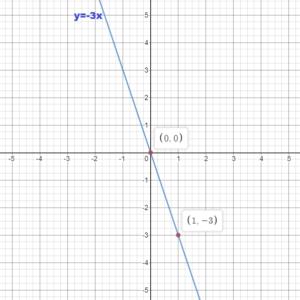 Big Ideas Math Grade 8 Answer Key Chapter 4 img_50