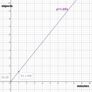Big Ideas Math Grade 8 Answer Key Chapter 4 img_52
