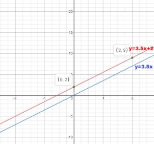 Big Ideas Math Grade 8 Answer Key Chapter 4 img_60