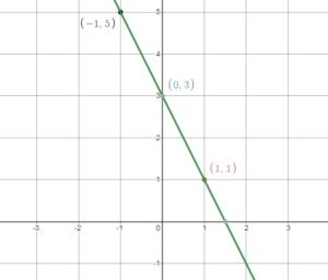 Big Ideas Math Grade 8 Answers Chapter 4 img_35