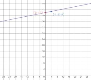 Big Ideas Math Grade 8 Answers Chapter 4 img_36
