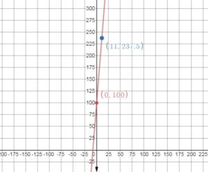 Big Ideas Math Grade 8 Answers Chapter 4 img_37