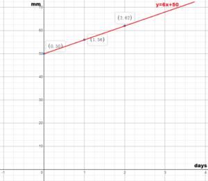 Big Ideas Math Grade 8 Answers Chapter 4 img_38