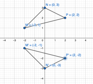 Big Ideas Math Grade 8 Ch 2 Answer Key img_15