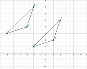Big Ideas Math Grade 8 Chapter 2 Answer Key img_6