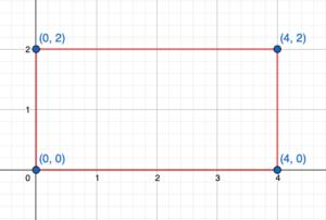 Big Ideas Math Grade 8 Chapter 2 Transformations img_39(iii)