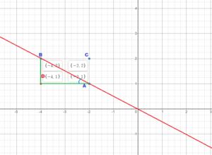 Big Ideas Math Grade 8 Chapter 4 Answers img_45