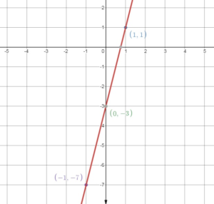 Big Ideas Math Grade 8 Chapter 4 Solution Key img_41