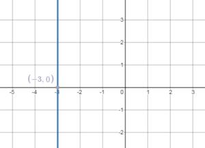 Big Ideas Math Grade 8 Chapter 4 Solution Key img_42
