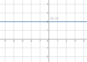 Big Ideas Math Grade 8 Chapter 4 Solution Key img_43