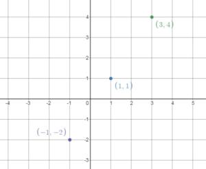 Big Ideas Math Grade 8 Chapter 4 Solution Key img_44