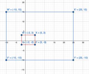 Big Ideas Math Grade 8 ch 2 answer key img_32