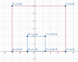 Big Ideas Math Grade 8 ch 2 transformations answer key img_31