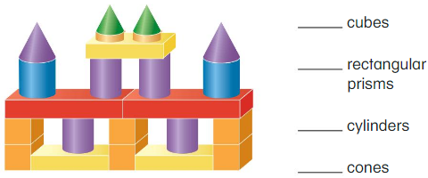 Big Ideas Math Solutions Grade 1 Chapter 13 Two-and Three-Dimensional Shapes 173