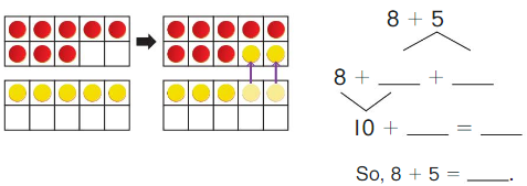 Big Ideas Math Solutions Grade 1 Chapter 4 Add Numbers within 20 143