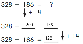 Big-Ideas-Math-Solutions-Grade-2-Chapter-10-Subtract-Numbers-within-1000-10.4-14