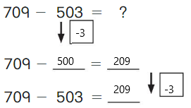 Big-Ideas-Math-Solutions-Grade-2-Chapter-10-Subtract-Numbers-within-1000-10.4-8