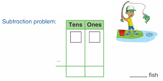 Big Ideas Math Solutions Grade 2 Chapter 6 Fluently Subtract within 100 28
