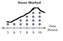 Big-Ideas-Math-Solutions-Grade-6-Chapter-10-Data-Displays-10.4-11