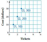 Big Ideas Math Solutions Grade 6 Chapter 6 Equations 6.4 23