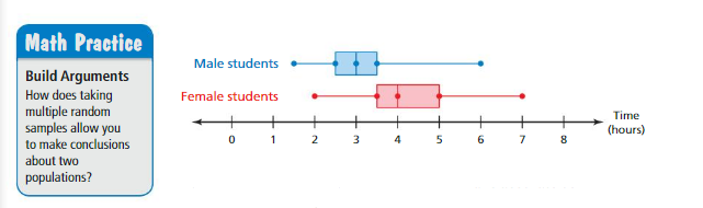 Big Ideas Math Solutions Grade 7 Chapter 8 Statistics 8.4 2