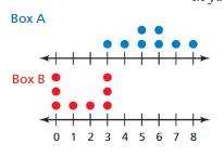 Big Ideas Math Solutions Grade 7 Chapter 8 Statistics 8.4 4