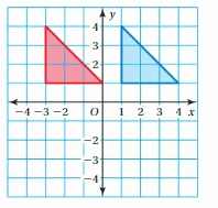 Big Ideas Math Solutions Grade 8 Chapter 2 Transformations 58