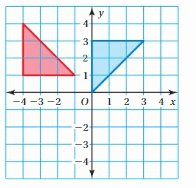 Big Ideas Math Solutions Grade 8 Chapter 2 Transformations 77