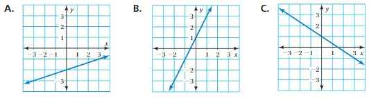 Big Ideas Math Solutions Grade 8 Chapter 4 Exponents and Scientific Notation 4.4 7