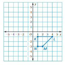 Big Ideas Math Solutions Grade 8 Chapter 4 Exponents and Scientific Notation cp 9