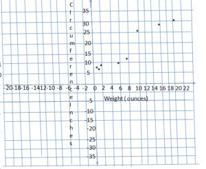 Big-Ideas-Math-Solutions-Grade-8-Chapter-6-Data Analysis and Displays-6.1-1