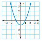 Big Ideas Math Solutions Grade 8 Chapter 7 Functions 7.4 8