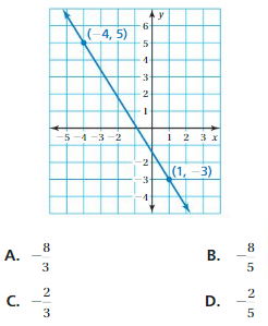Big Ideas Math Solutions Grade 8 Chapter 7 Functions cp 2