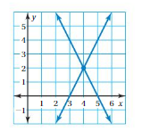 Big Ideas Math Solutions Grade 8 Chapter 9 Real Numbers and the Pythagorean Theorem cp 11