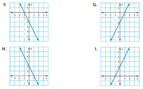 Big Ideas Math Solutions Grade 8 Chapter 9 Real Numbers and the Pythagorean Theorem cp 13
