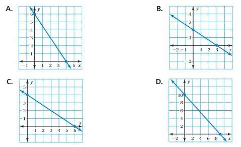 Big Ideas Math Solutions Grade 8 Chapter 9 Real Numbers and the Pythagorean Theorem cp 3