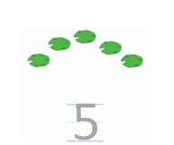 Big-Ideas-Math-Solutions-Grade-K-Chapter-1-Count and Write Numbers Numbers 0 to 5-1.6-2