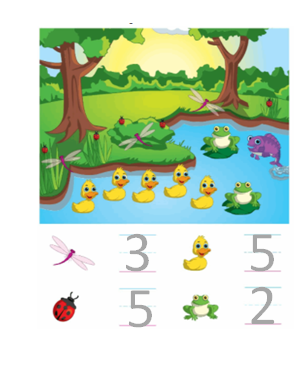 Big-Ideas-Math-Solutions-Grade-K-Chapter-1-Count and Write Numbers Numbers 0 to 5-1.6-8
