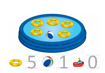 Big-Ideas-Math-Solutions-Grade-K-Chapter-1-Count and Write Numbers Numbers 0 to 5-1.7-10