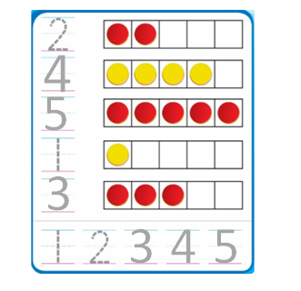 Big-Ideas-Math-Solutions-Grade-K-Chapter-1-Count and Write Numbers Numbers 0 to 5-1.8-2