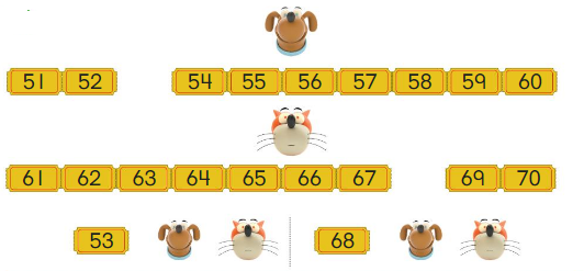 Big Ideas Math Solutions Grade K Chapter 10 Count to 100 10.3 7