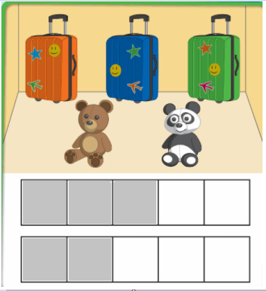 Big-Ideas-Math-Solutions-Grade-K-Chapter-2-Compare Numbers 0 to 5-2.2-1