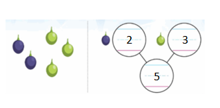 Big-Ideas-Math-Solutions-Grade-K-Chapter-5-Compare and Decompose Numbers to 10-5.2-2